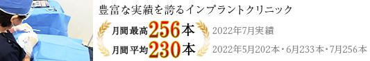 インプラント症例数2,500本以上の実績(2018年度実績)